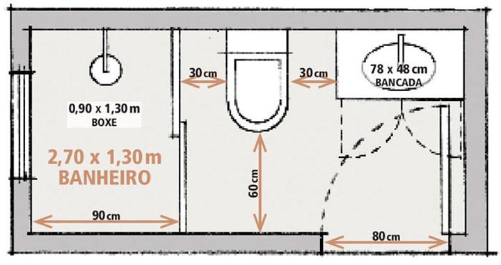 metragens de circulação banheiro