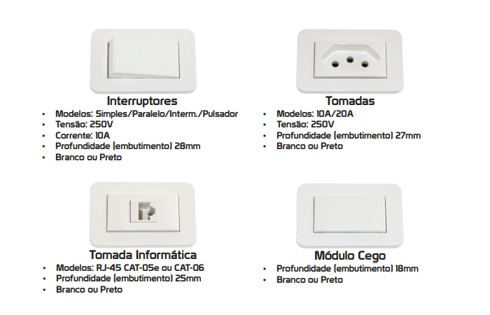 Tomadas e Interruptores de embutir Lumitek